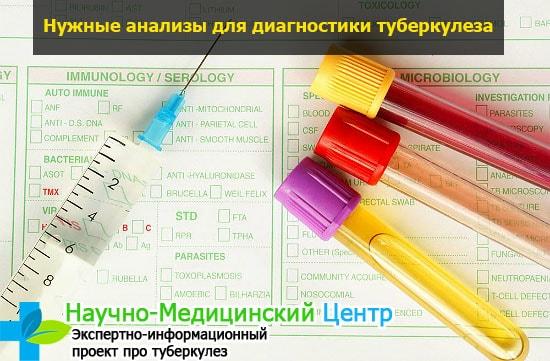 Туберкулез признаки анализ крови